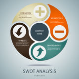 SWOT analysis template with main questions Stock Photos