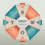 SWOT Analysis template with objectives on swimming safety mattress Royalty Free Stock Photo