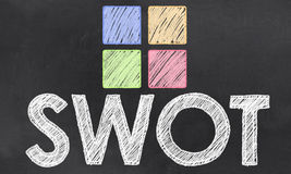 SWOT on Blackboard Stock Image