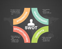 SWOT Business Infographic. The design concept of marketing Stock Images