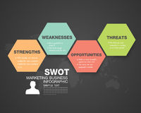 SWOT Business Infographic. The design concept of marketing Stock Photo