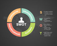 SWOT Business Infographic Royalty Free Stock Photo