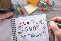 Swot concept on a notepad. Swot concept drawn on a notepad placed on a desk Stock Photography