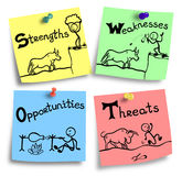 Swot concept - strengths weaknesses opportunities threats. Swot analysis illustration - strengths weaknesses opportunities threats on a colourful notes royalty free illustration
