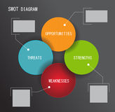 Swot Diagram Stock Photography