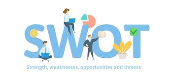 SWOT, forças, fraquezas, oportunidades, e ameaças Conceito com palavras-chaves, letras, e ícones Vetor liso ilustração do vetor