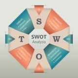 SWOT la plantilla del análisis con objetivos en el colchón de la seguridad de la natación Foto de archivo libre de regalías