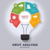 SWOT la plantilla infographic del análisis con objetivos principales e iconos significativos del tiempo Fotos de archivo