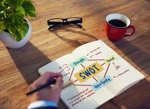 SWOT Marketing Branding Planning Strategy Concept. SWOT Marketing Planning Strategy Concept stock image