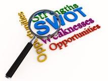 SWOT obiektyw analiza i Obrazy Stock