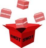 Swot Stock Photo