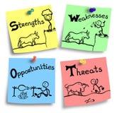 Swot pojęcie - strengths weaknesses sposobności zagrożenia Zdjęcia Stock