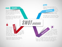 SWOT - (Strengths Weaknesses Opportunities Threats) Royalty Free Stock Images