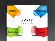 SWOT - (Strengths Weaknesses Opportunities Threats) Royalty Free Stock Photography