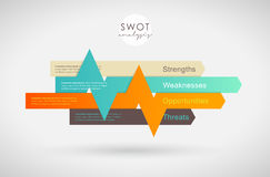SWOT - Strengths Weaknesses Opportunities Threats Royalty Free Stock Image