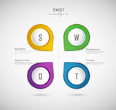 SWOT - Strengths Weaknesses Opportunities Threats Stock Image