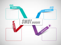 SWOT - Strengths Weaknesses Opportunities Threats Stock Images