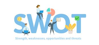SWOT, Strengths, Weaknesses, Opportunities, and Threats. Concept with keywords, letters, and icons. Flat vector vector illustration