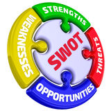 SWOT. Strengths, Weaknesses, Opportunities, Threats. The mark in the form of a puzzle Stock Photo