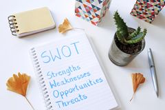 SWOT Strengths Weaknesses Opportunities Threats written in notebook. On white table royalty free stock photos