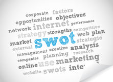 Swot tag cloud Royalty Free Stock Image