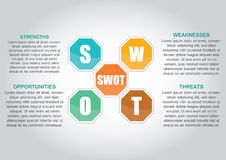 SWOT Royalty Free Stock Image