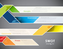 SWOT - (Strengths Weaknesses Opportunities Threats) Stock Photography