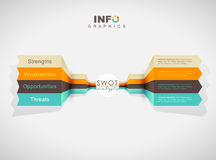 SWOT - (Strengths Weaknesses Opportunities Threats) Stock Photos