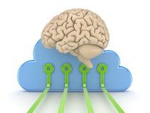 Symbol of cloud computing Royalty Free Stock Images