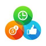 Symbol des Erfolgs. Kosten, Zeit, Qualität Lizenzfreie Stockbilder