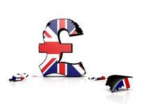 Symbol des zerschlagenen britischen Pfunds nach dem Brexit Lizenzfreie Stockfotografie