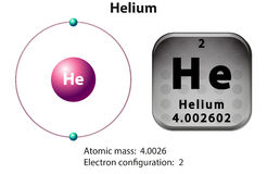 Symbol and electron diagram for Helium Royalty Free Stock Images