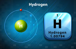 Symbol and electron diagram for Hydrogen. Illustration Royalty Free Stock Images