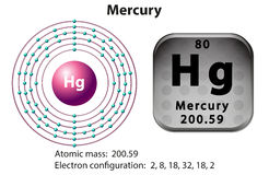 Symbol and electron diagram for Mercury Stock Photography