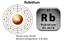 Symbol and electron diagram for Rubidium Royalty Free Stock Photography