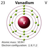 Symbol and electron diagram for Vanadium Stock Photo