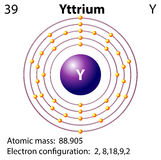 Symbol and electron diagram for Yttrium Royalty Free Stock Photos