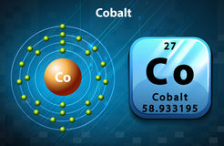 Symbol and electron number of Cobalt Royalty Free Stock Image