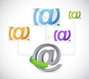 At symbol email communication concept illustration Stock Images