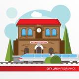 Symbol för byggnad för drevstation i den plana stilen järnväg station Begrepp för den infographic staden stock illustrationer