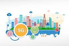 symbol för tecken 5G Mobilt telekommunikationteknologitecken Arkivfoton