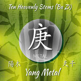 Symbol från kinesiska hieroglyf Fotografering för Bildbyråer
