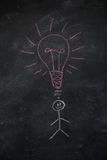 Symbol of human with ligh bulb above head on black chalkboard. Symbol of human with red light bulb above head drawn with chalk on blackboard Royalty Free Stock Image