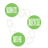 Symbol or Sign Reduce, Recycle and Reuse. Symbol or sign for reduce, recycle and resuse in green on white vector illustration