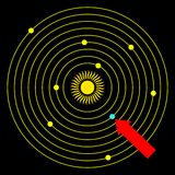 Symbol of solar system Royalty Free Stock Images