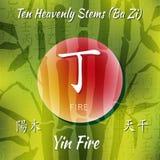 Symbol von den chinesischen Hieroglyphen Stockfotografie