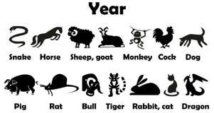 Symbol of year animals Royalty Free Stock Image