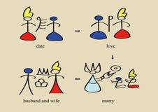 Symbole de Dongba au sujet de l'amour Images stock