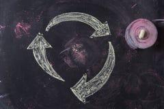 Symbole de la réutilisation Photos libres de droits