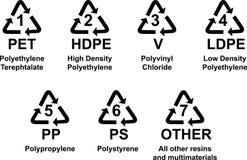 Symbole für Typen des Plastiks Lizenzfreie Stockbilder